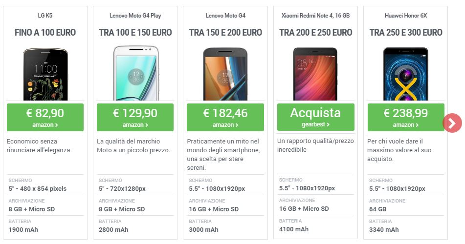 smartphone-per-fascia-di-prezzo-tomshw