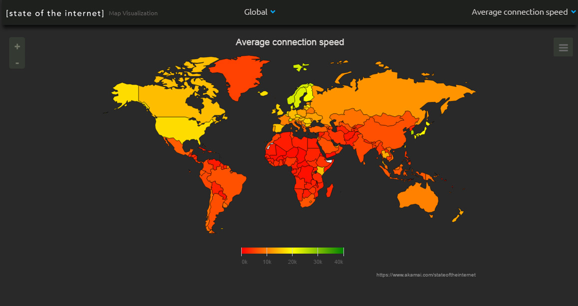 Analisi velocità internet in Italia con Akamai